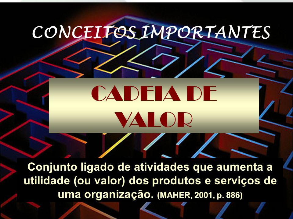 CADEIA DE VALOR Conjunto ligado de atividades que aumenta a utilidade (ou valor) dos produtos e serviços de uma organização. (MAHER, 2001, p. 886) CON