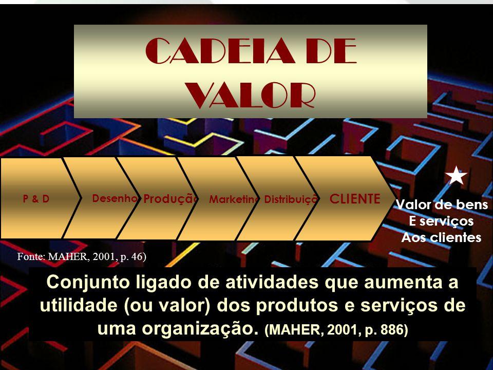 CADEIA DE VALOR Conjunto ligado de atividades que aumenta a utilidade (ou valor) dos produtos e serviços de uma organização. (MAHER, 2001, p. 886) P &
