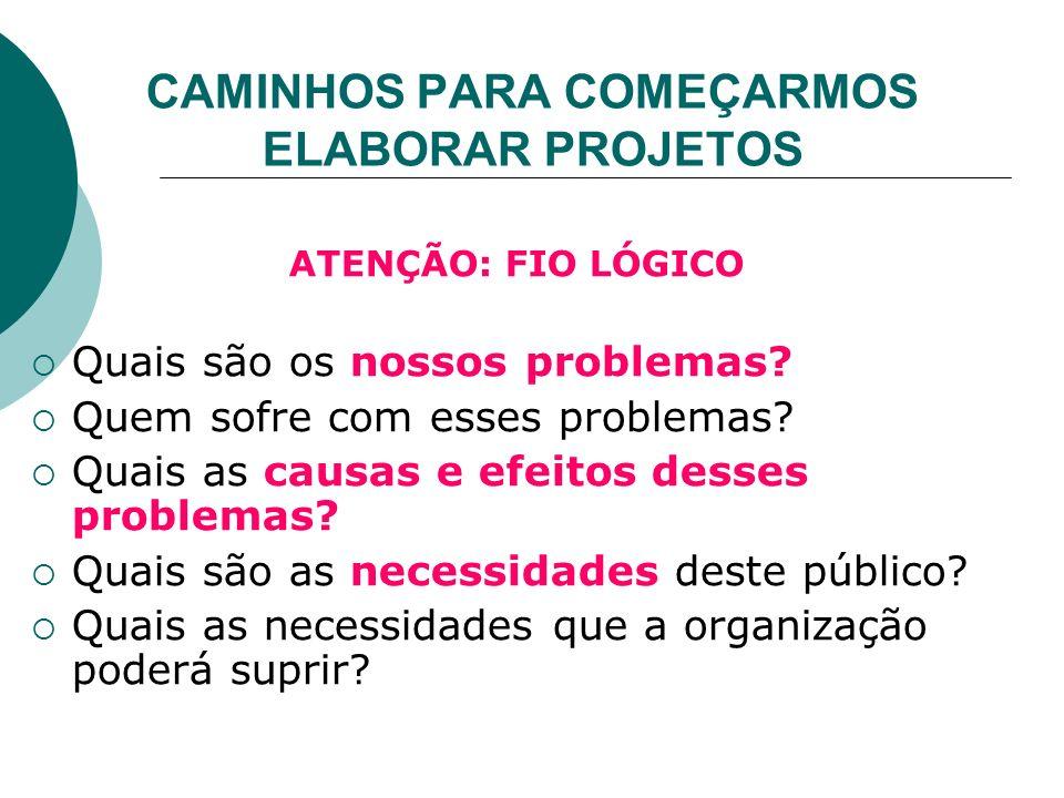 PASSOS IMPORTANTES * A escolha dos métodos de planejamento: marco lógico, ZOOP-planejamento orientado por objetivos, PES-planejamento estratégico situ