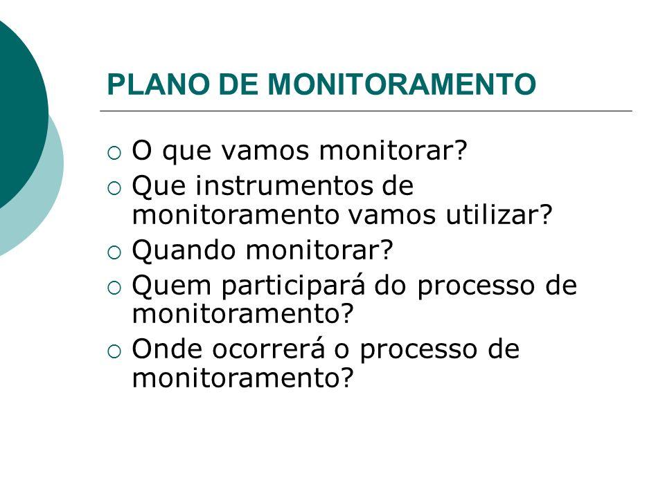 IMPORTÂNCIA DO MONITORAMENTO Acompanha sistematicamente as atividades, ações, resultados e impactos do projeto. Auxilia os processos de avaliação Ferr