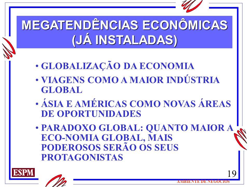 19 AMBIENTE DE NEGÓCIOS MEGATENDÊNCIAS ECONÔMICAS (JÁ INSTALADAS) GLOBALIZAÇÃO DA ECONOMIA VIAGENS COMO A MAIOR INDÚSTRIA GLOBAL ÁSIA E AMÉRICAS COMO