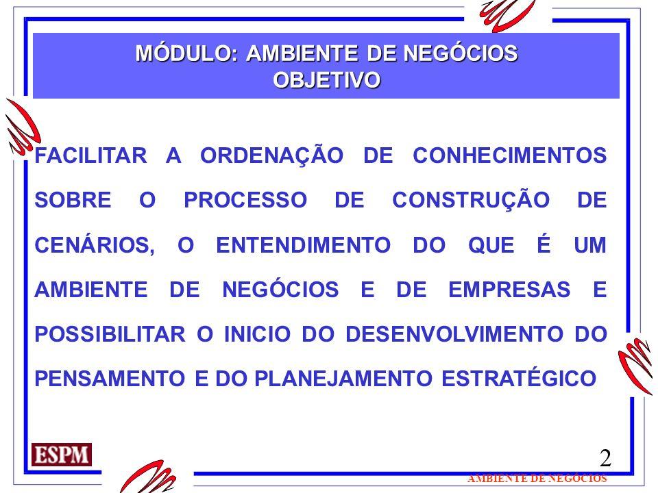 3 AMBIENTE DE NEGÓCIOS MÓDULO: AMBIENTE DE NEGÓCIOS ROTEIRO DE AULAS AULA 1 - Realidade de Mercado e a Cadeia de Mudança AULA 2 - A Empresa Voltada Para o Mercado AULA 3 - Princípios Norteadores: Missão, Valores e Objetivos AULA 4 - Ambiente Econômico AULA 5 - Ambiente Sócio-Cultural AULA 6 - Ambiente Político-Legislativo AULA 7 - Ambiente Tecnológico AULA 8 - Cenários Geral e Setorial AULA 9 - Ameaças e Oportunidades AULA 10 - Apresentação de trabalhos de grupo AULA 11 - SABADO - Prova Departamental