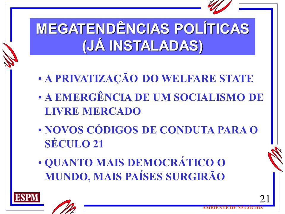 21 AMBIENTE DE NEGÓCIOS MEGATENDÊNCIAS POLÍTICAS (JÁ INSTALADAS) A PRIVATIZAÇÃO DO WELFARE STATE A EMERGÊNCIA DE UM SOCIALISMO DE LIVRE MERCADO NOVOS
