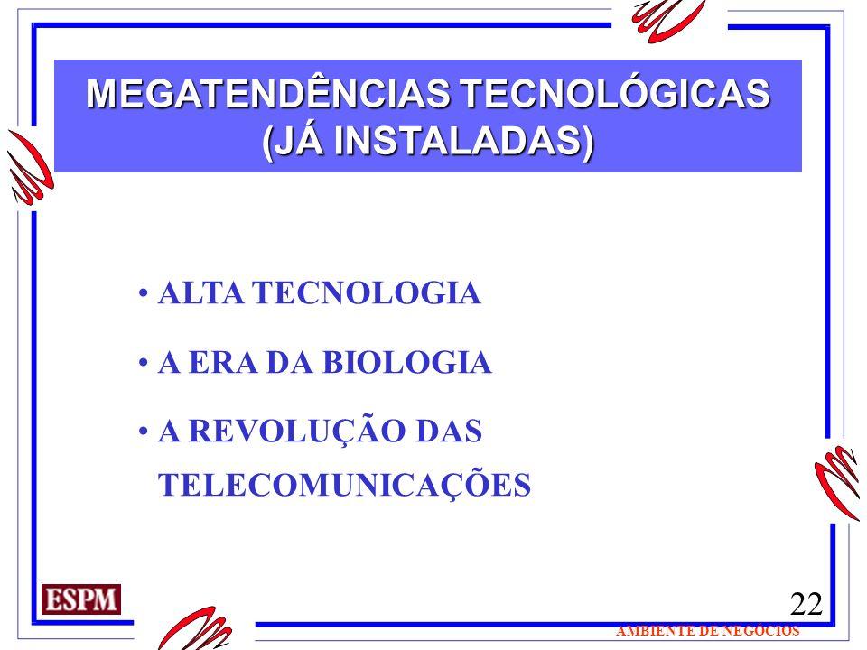 22 AMBIENTE DE NEGÓCIOS MEGATENDÊNCIAS TECNOLÓGICAS (JÁ INSTALADAS) ALTA TECNOLOGIA A ERA DA BIOLOGIA A REVOLUÇÃO DAS TELECOMUNICAÇÕES