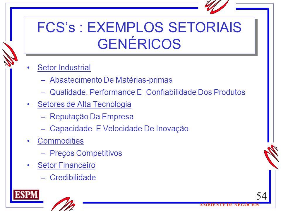 54 AMBIENTE DE NEGÓCIOS FCSs : EXEMPLOS SETORIAIS GENÉRICOS Setor Industrial –Abastecimento De Matérias-primas –Qualidade, Performance E Confiabilidad