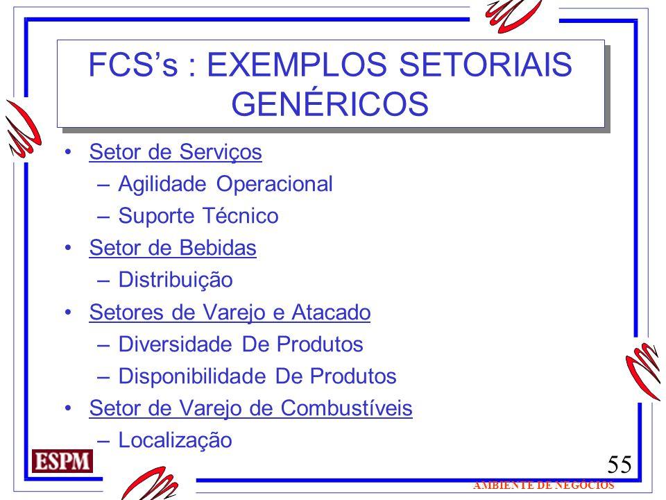 55 AMBIENTE DE NEGÓCIOS FCSs : EXEMPLOS SETORIAIS GENÉRICOS Setor de Serviços –Agilidade Operacional –Suporte Técnico Setor de Bebidas –Distribuição S