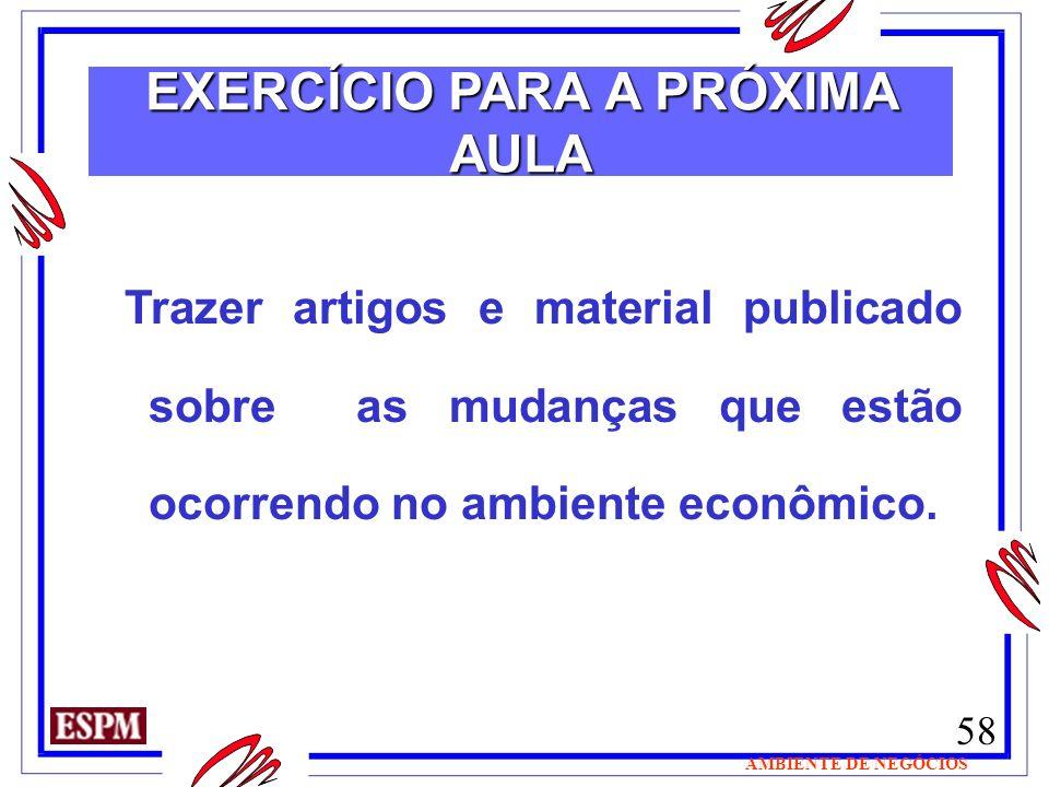 58 AMBIENTE DE NEGÓCIOS Trazer artigos e material publicado sobre as mudanças que estão ocorrendo no ambiente econômico. EXERCÍCIO PARA A PRÓXIMA AULA