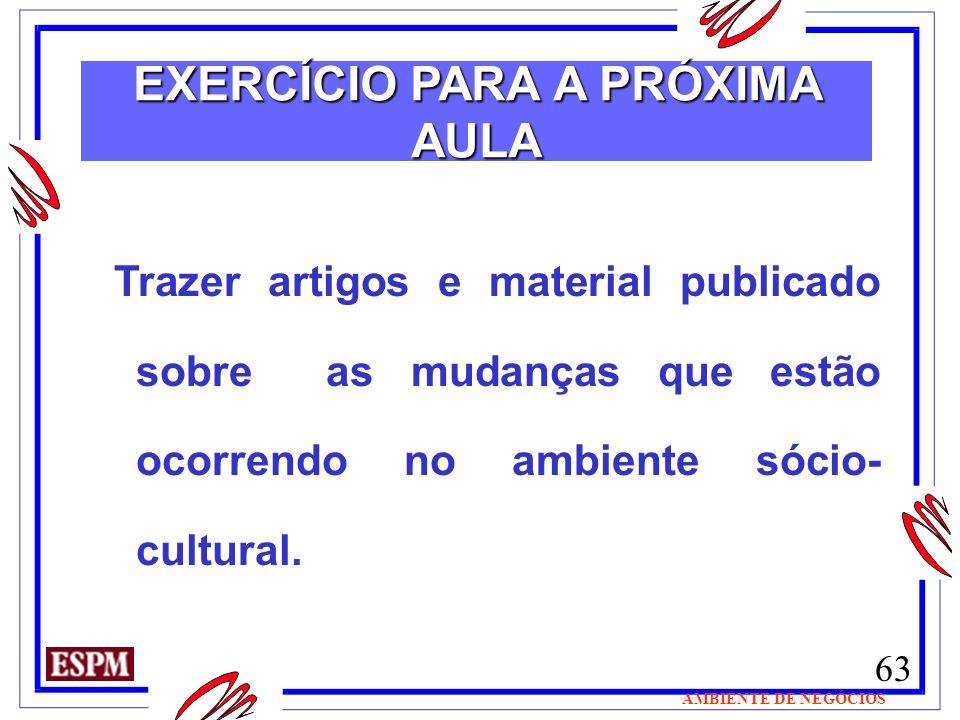 63 AMBIENTE DE NEGÓCIOS Trazer artigos e material publicado sobre as mudanças que estão ocorrendo no ambiente sócio- cultural. EXERCÍCIO PARA A PRÓXIM