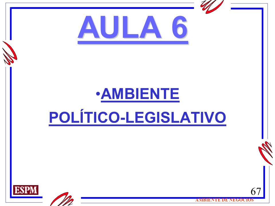 67 AMBIENTE DE NEGÓCIOS AULA 6 AMBIENTE POLÍTICO-LEGISLATIVO