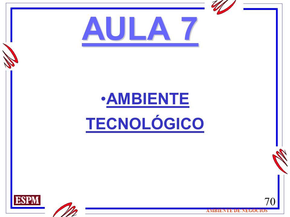 70 AMBIENTE DE NEGÓCIOS AULA 7 AMBIENTE TECNOLÓGICO