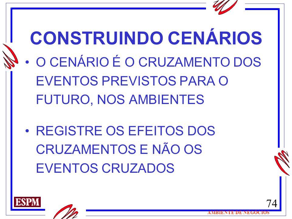 74 AMBIENTE DE NEGÓCIOS CONSTRUINDO CENÁRIOS O CENÁRIO É O CRUZAMENTO DOS EVENTOS PREVISTOS PARA O FUTURO, NOS AMBIENTES REGISTRE OS EFEITOS DOS CRUZA