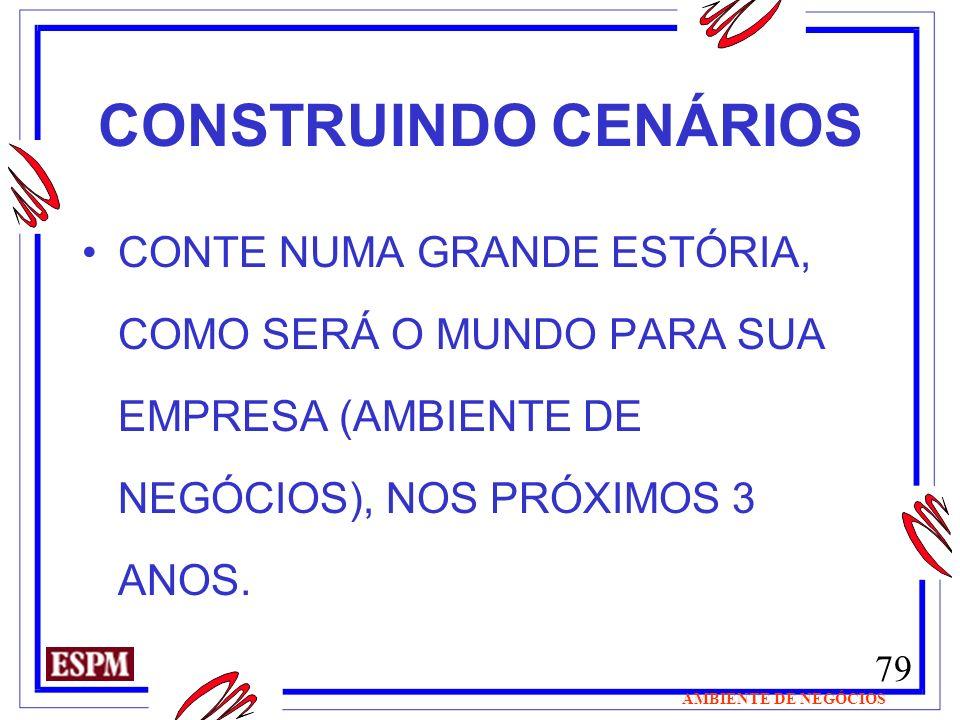 79 AMBIENTE DE NEGÓCIOS CONSTRUINDO CENÁRIOS CONTE NUMA GRANDE ESTÓRIA, COMO SERÁ O MUNDO PARA SUA EMPRESA (AMBIENTE DE NEGÓCIOS), NOS PRÓXIMOS 3 ANOS