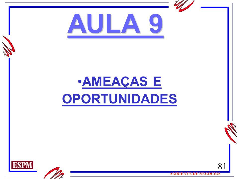 81 AMBIENTE DE NEGÓCIOS AULA 9 AMEAÇAS E OPORTUNIDADES