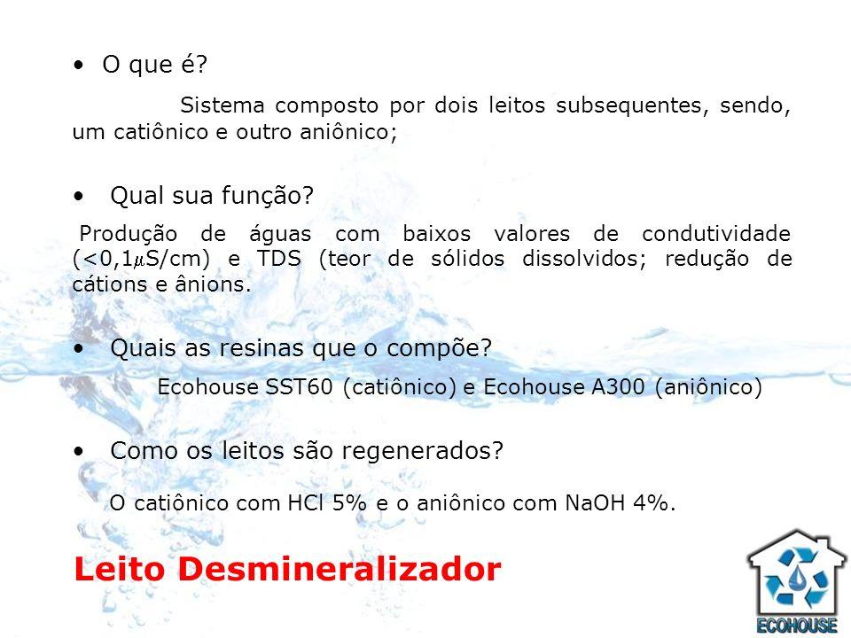 Leito Desmineralizador HCl 5% NaOH 4% Água bruta Ânions Hidróxidos, Carbonatos, Bicarbonatos, Nitratos, Sulfatos, Cloretos, etc Cátions Cálcio, Ferro, Manganês, Sílica, Flúor, Matéria orgânica Sódio, Magnésio, etc Leito catiônico: Recebe todos os cátions Libera H + e Cl - Leito aniônico: Recebe todos os ânions Libera OH - e Na + Água desmineralizada Com mínimas concentrações de ânions e cátions Baixos valores de TDS e condutividade Atenção: É fundamental a instalação de pré-filtros com carvão ativado para proteção dos leitos se a água for clorada.