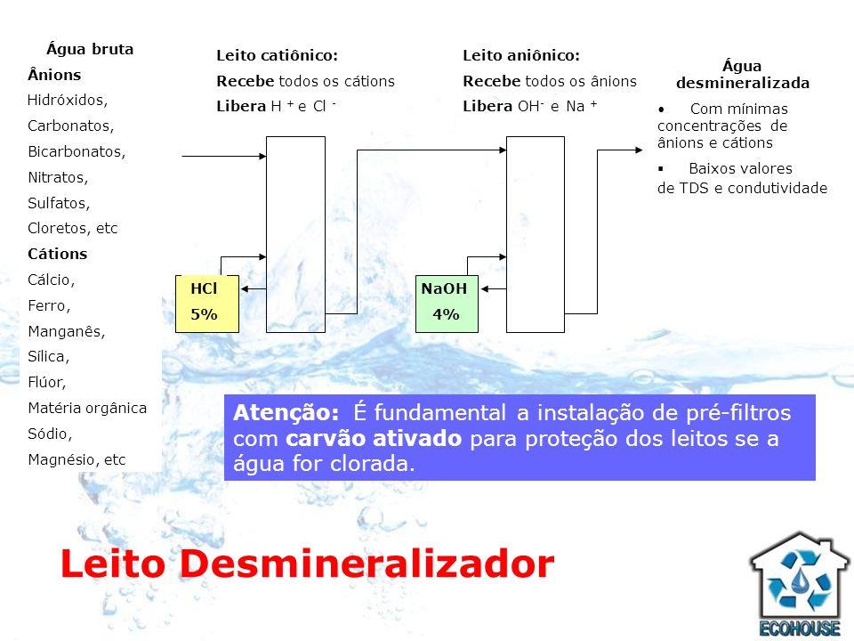 Leito Desmineralizador HCl 5% NaOH 4% Água bruta Ânions Hidróxidos, Carbonatos, Bicarbonatos, Nitratos, Sulfatos, Cloretos, etc Cátions Cálcio, Ferro,