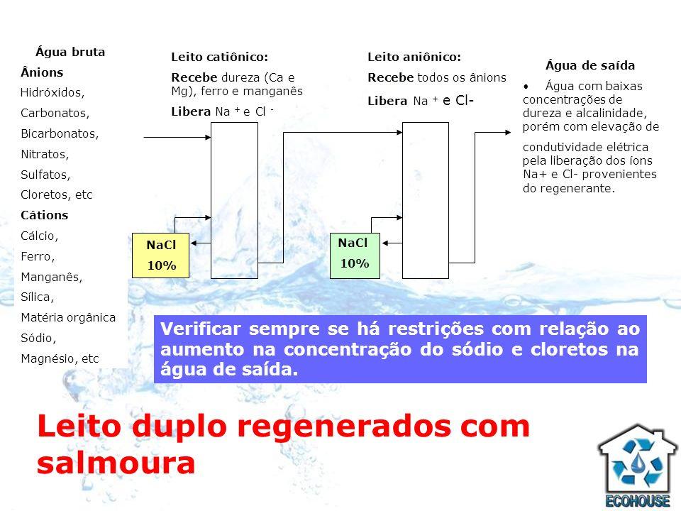 Leito duplo regenerados com salmoura NaCl 10% NaCl 10% Água bruta Ânions Hidróxidos, Carbonatos, Bicarbonatos, Nitratos, Sulfatos, Cloretos, etc Cátio