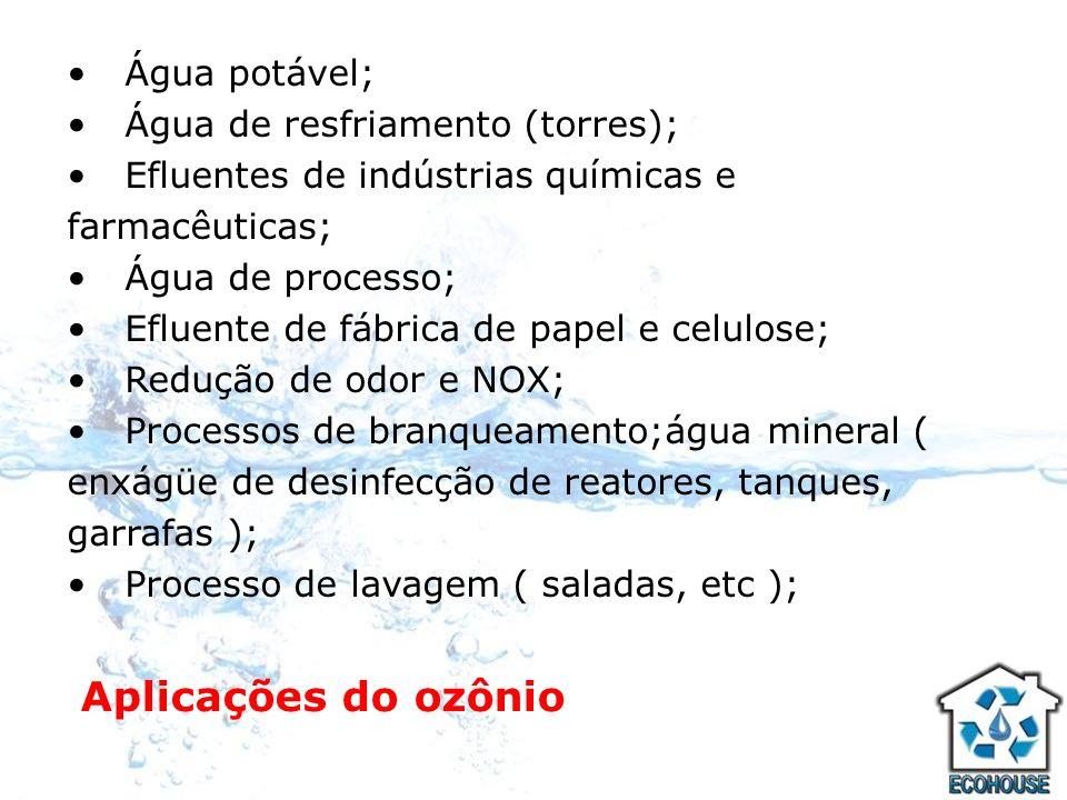 Aplicações do ozônio Água potável; Água de resfriamento (torres); Efluentes de indústrias químicas e farmacêuticas; Água de processo; Efluente de fábr