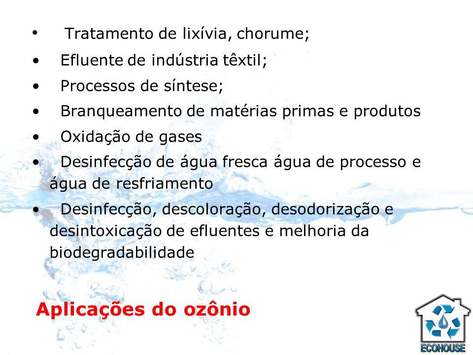 Tratamento de lixívia, chorume; Efluente de indústria têxtil; Processos de síntese; Branqueamento de matérias primas e produtos Oxidação de gases Desi