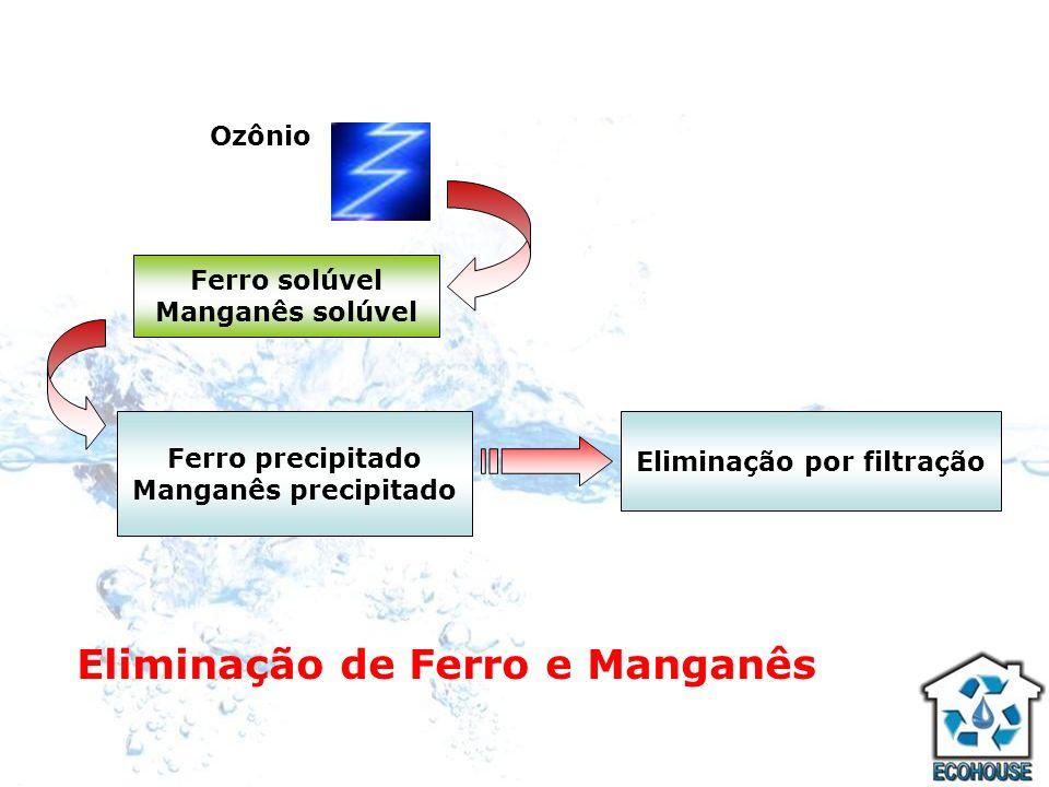 Eliminação de Ferro e Manganês Ferro solúvel Manganês solúvel Ferro precipitado Manganês precipitado Eliminação por filtração Ozônio