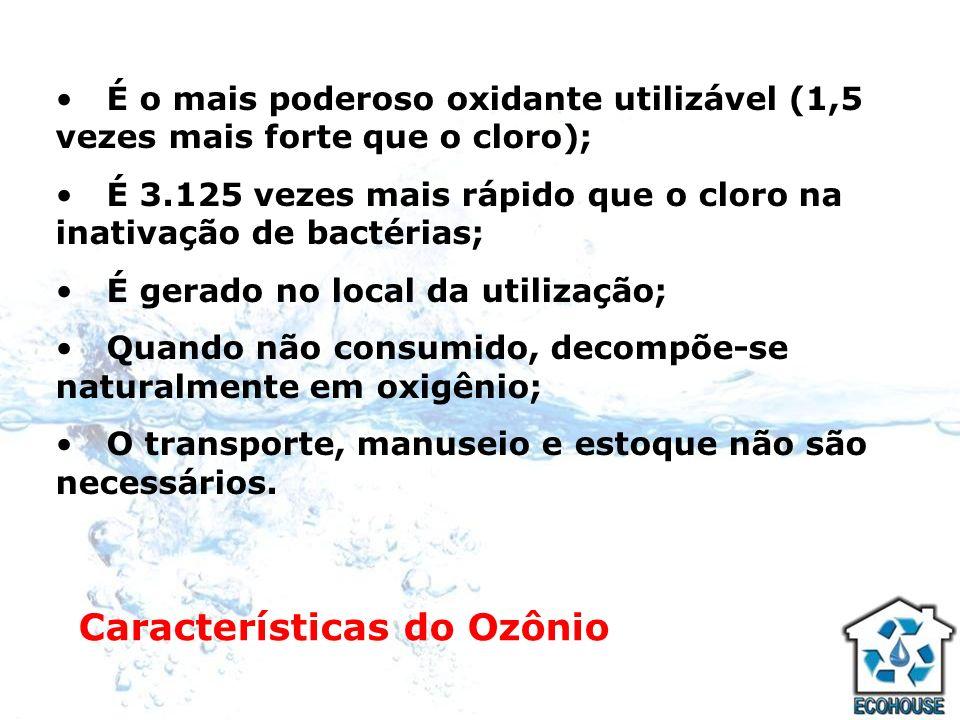Características do Ozônio É o mais poderoso oxidante utilizável (1,5 vezes mais forte que o cloro); É 3.125 vezes mais rápido que o cloro na inativaçã