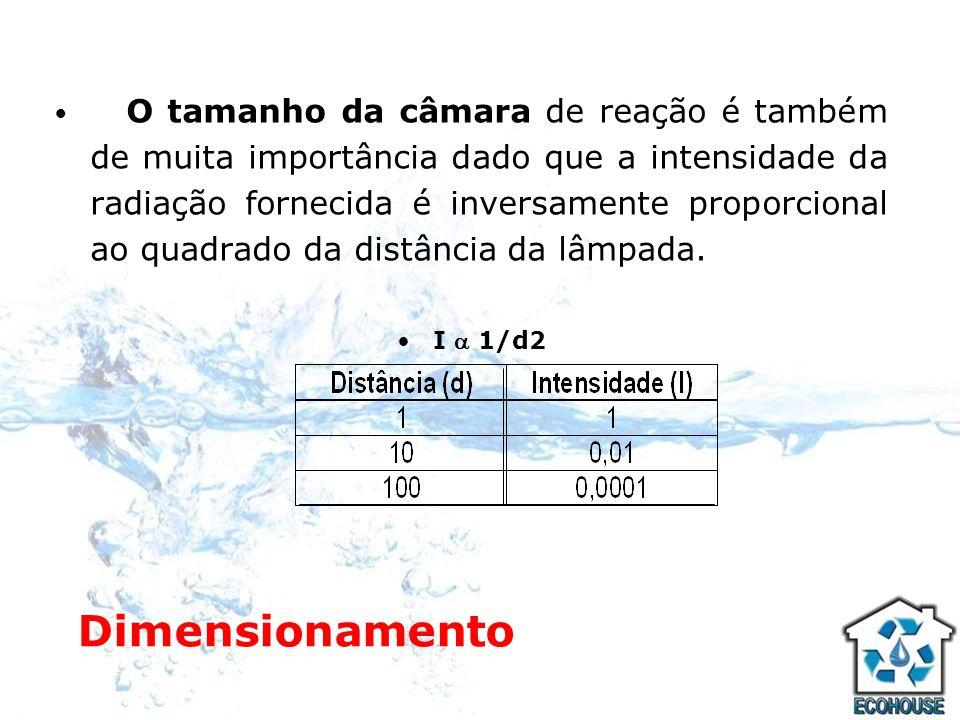 Dimensionamento O tamanho da câmara de reação é também de muita importância dado que a intensidade da radiação fornecida é inversamente proporcional a