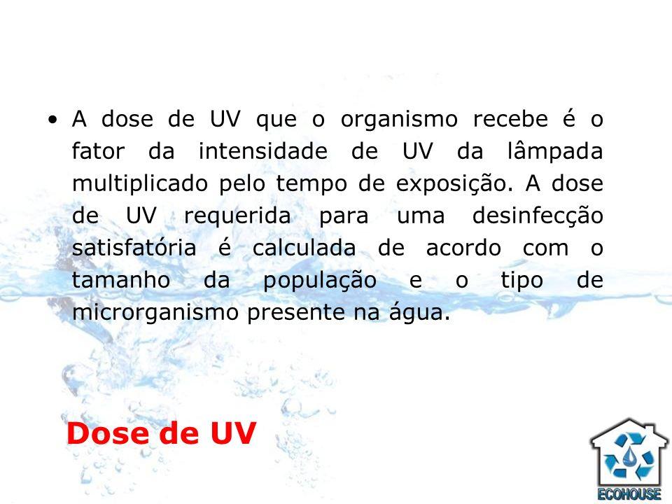 Dose de UV A dose de UV que o organismo recebe é o fator da intensidade de UV da lâmpada multiplicado pelo tempo de exposição. A dose de UV requerida