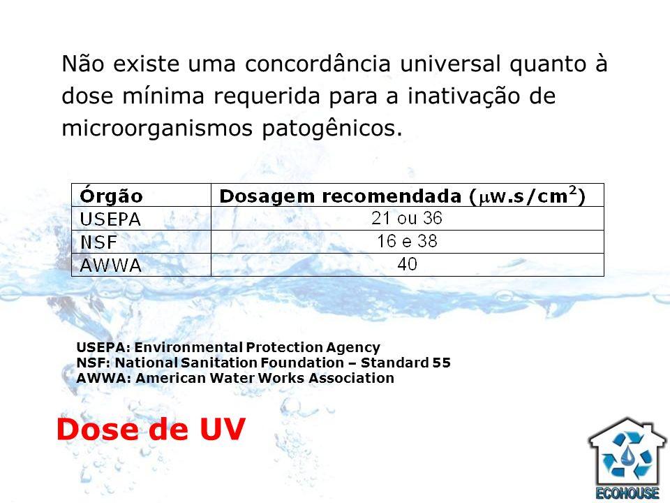 USEPA: Environmental Protection Agency NSF: National Sanitation Foundation – Standard 55 AWWA: American Water Works Association Dose de UV Não existe