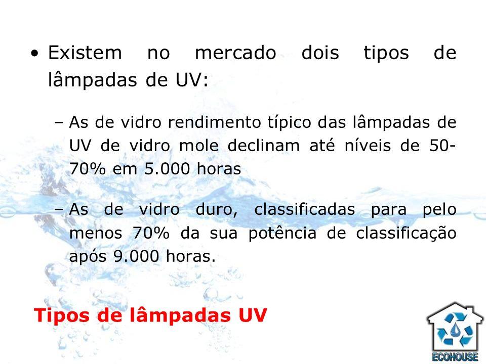 Tipos de lâmpadas UV Existem no mercado dois tipos de lâmpadas de UV: –As de vidro rendimento típico das lâmpadas de UV de vidro mole declinam até nív