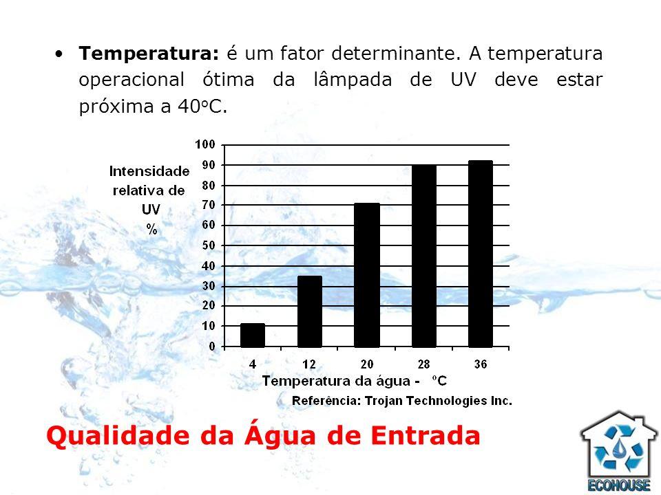 Qualidade da Água de Entrada Temperatura: é um fator determinante. A temperatura operacional ótima da lâmpada de UV deve estar próxima a 40 o C.