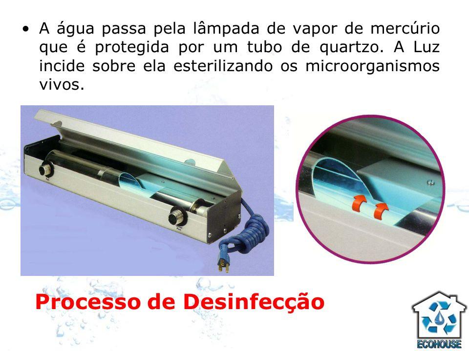Processo de Desinfecção A água passa pela lâmpada de vapor de mercúrio que é protegida por um tubo de quartzo. A Luz incide sobre ela esterilizando os
