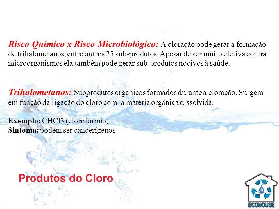 Produtos do Cloro Risco Químico x Risco Microbiológico: A cloração pode gerar a formação de trihalometanos, entre outros 25 sub-produtos. Apesar de se