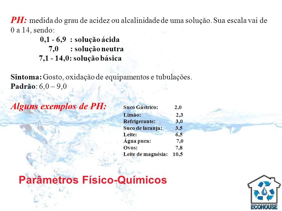 Parâmetros Físico-Químicos PH: medida do grau de acidez ou alcalinidade de uma solução. Sua escala vai de 0 a 14, sendo: 0,1 - 6,9 : solução ácida 7,0
