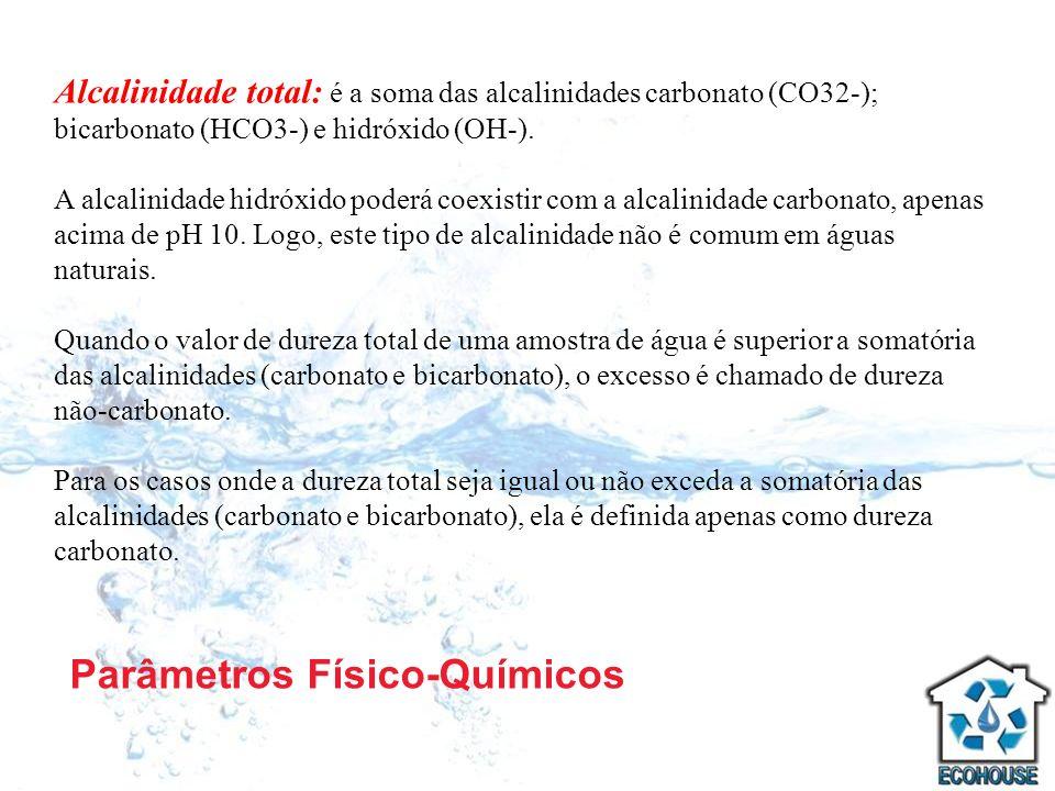 Parâmetros Físico-Químicos Alcalinidade total: é a soma das alcalinidades carbonato (CO32-); bicarbonato (HCO3-) e hidróxido (OH-). A alcalinidade hid