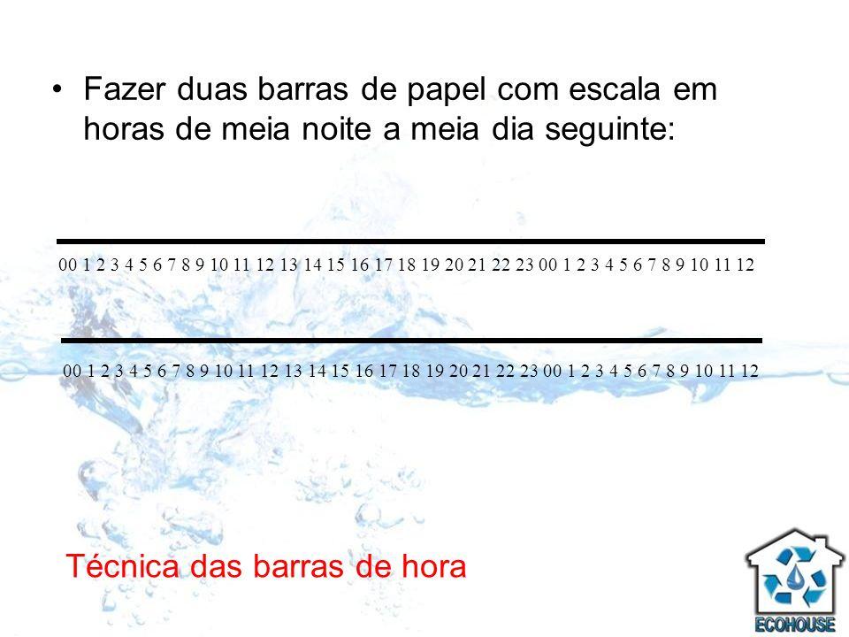Técnica das barras de hora Fazer duas barras de papel com escala em horas de meia noite a meia dia seguinte: 00 1 2 3 4 5 6 7 8 9 10 11 12 13 14 15 16