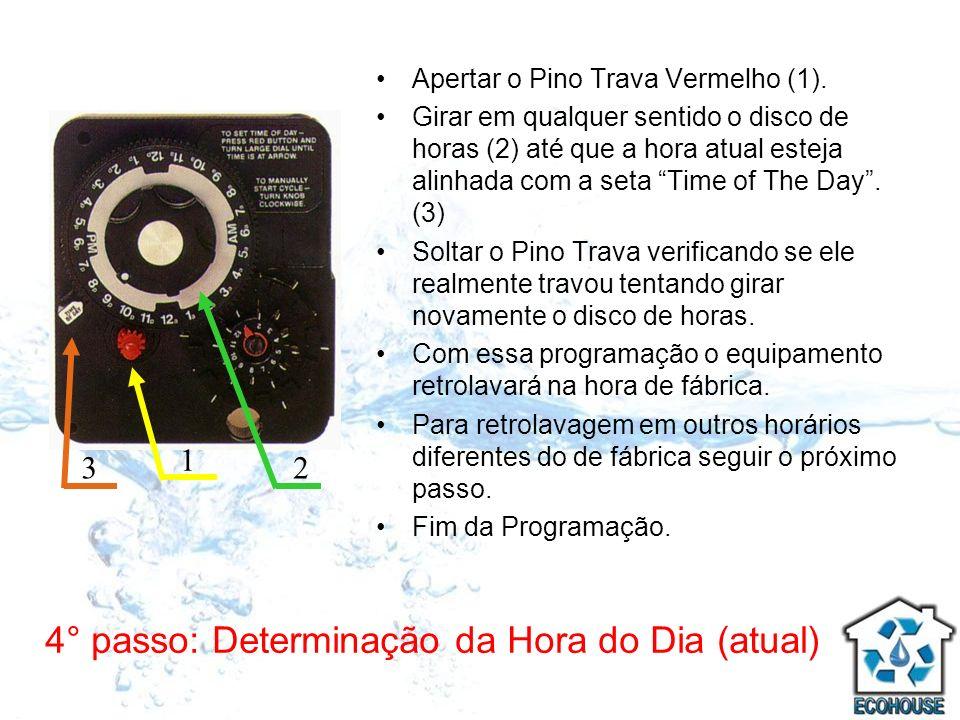 4° passo: Determinação da Hora do Dia (atual) Apertar o Pino Trava Vermelho (1). Girar em qualquer sentido o disco de horas (2) até que a hora atual e