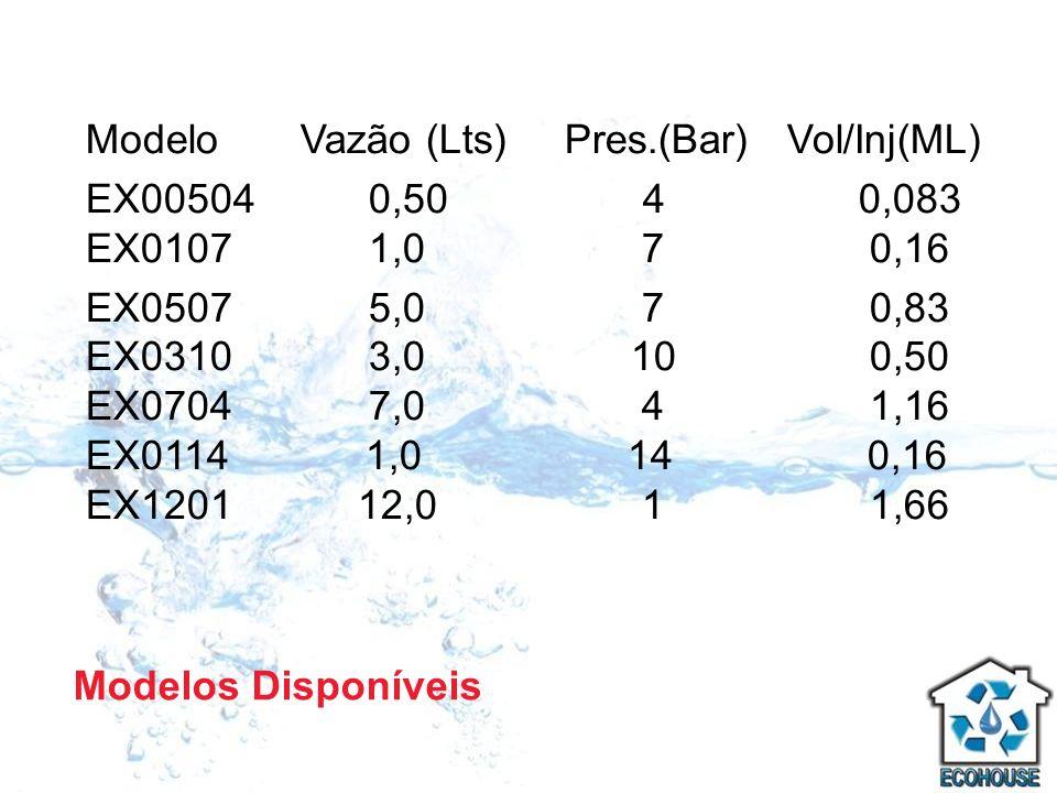 Modelos Disponíveis Modelo Vazão (Lts) Pres.(Bar) Vol/Inj(ML) EX00504 0,50 4 0,083 EX0107 1,0 7 0,16 EX0507 5,0 7 0,83 EX0310 3,0 10 0,50 EX0704 7,0 4