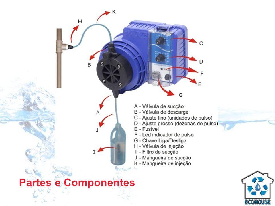 Partes e Componentes