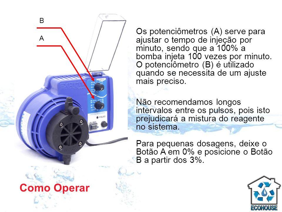Como Operar Os potenciômetros (A) serve para ajustar o tempo de injeção por minuto, sendo que a 100% a bomba injeta 100 vezes por minuto. O potenciôme