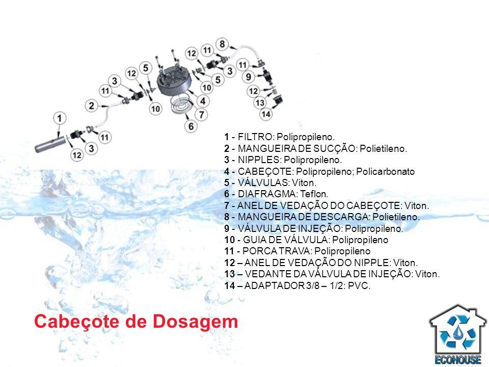 Cabeçote de Dosagem 1 - FILTRO: Polipropileno. 2 - MANGUEIRA DE SUCÇÃO: Polietileno. 3 - NIPPLES: Polipropileno. 4 - CABEÇOTE: Polipropileno; Policarb