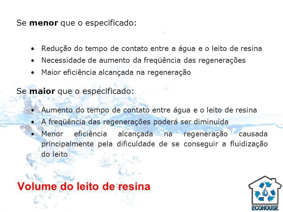 Volume do leito de resina Se menor que o especificado: Redução do tempo de contato entre a água e o leito de resina Necessidade de aumento da freqüênc