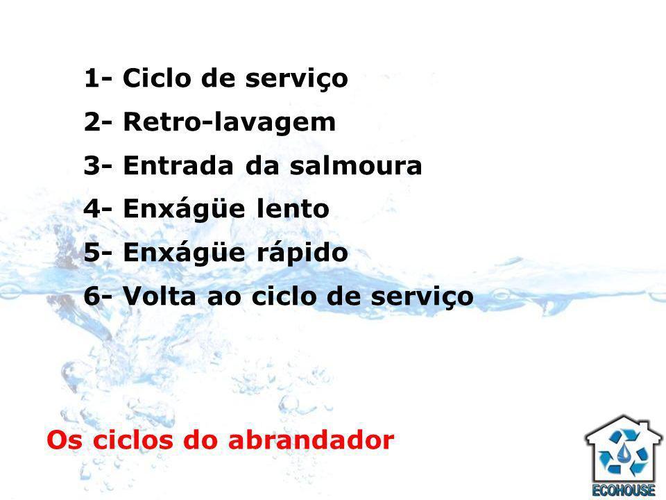 Os ciclos do abrandador 1- Ciclo de serviço 2- Retro-lavagem 3- Entrada da salmoura 4- Enxágüe lento 5- Enxágüe rápido 6- Volta ao ciclo de serviço