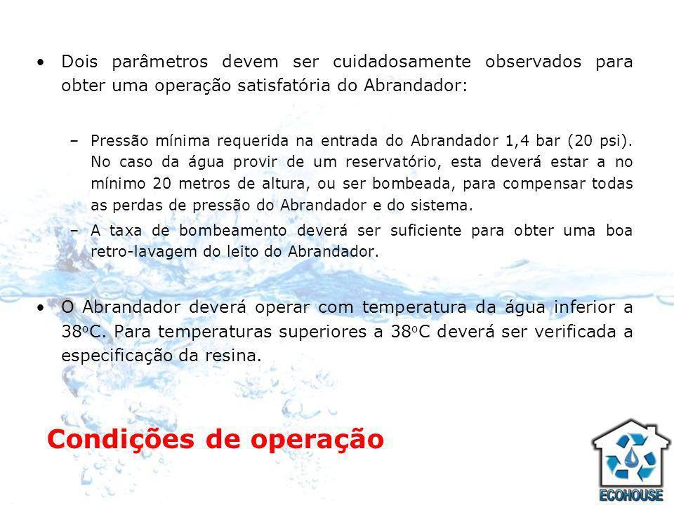 Condições de operação Dois parâmetros devem ser cuidadosamente observados para obter uma operação satisfatória do Abrandador: –Pressão mínima requerid
