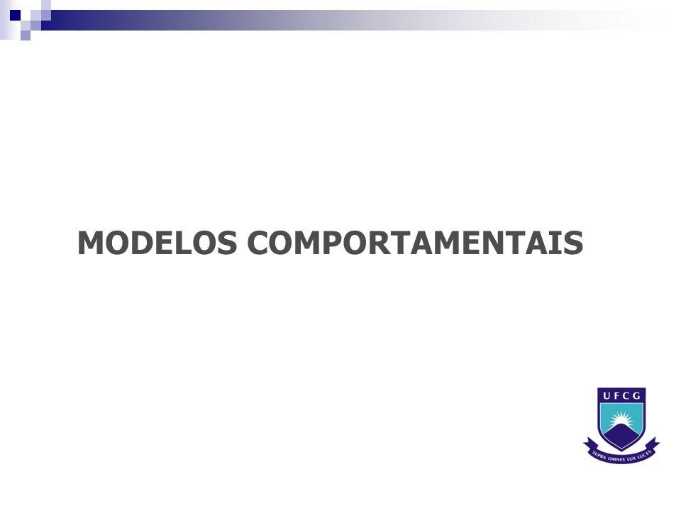 Suporte ao processo decisório Meta: Ferramentas para representar/modelar o comportamento dos decisores incorporadas aos Sistemas de Apoio à Decisão Motivação: permitir uma avaliação mais realista da viabilidade de implementação da gestão, do ponto de vista do consenso social Proposta de modelo: Dinâmica Comportamental da Negociação - DCN