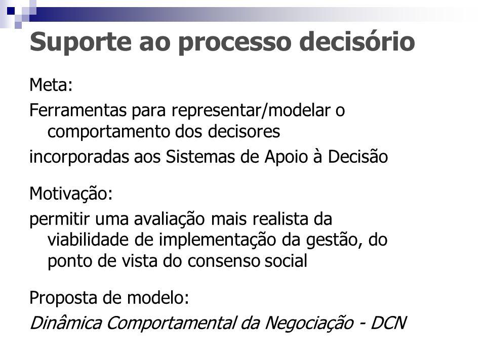 Suporte ao processo decisório Meta: Ferramentas para representar/modelar o comportamento dos decisores incorporadas aos Sistemas de Apoio à Decisão Mo