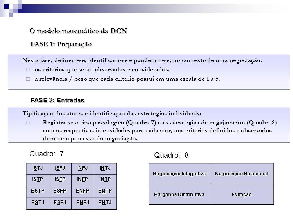O modelo matemático da DCN Nesta fase, definem-se, identificam-se e ponderam-se, no contexto de uma negociação: os critérios que serão observados e co