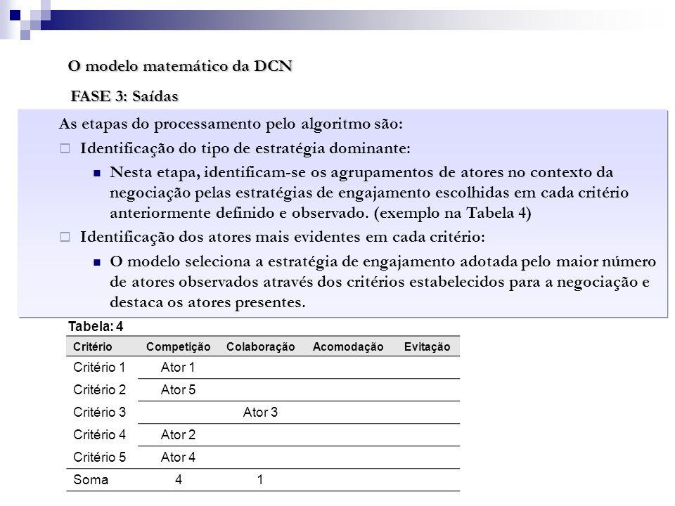 O modelo matemático da DCN FASE 3: Saídas As etapas do processamento pelo algoritmo são: Identificação do tipo de estratégia dominante: Nesta etapa, i