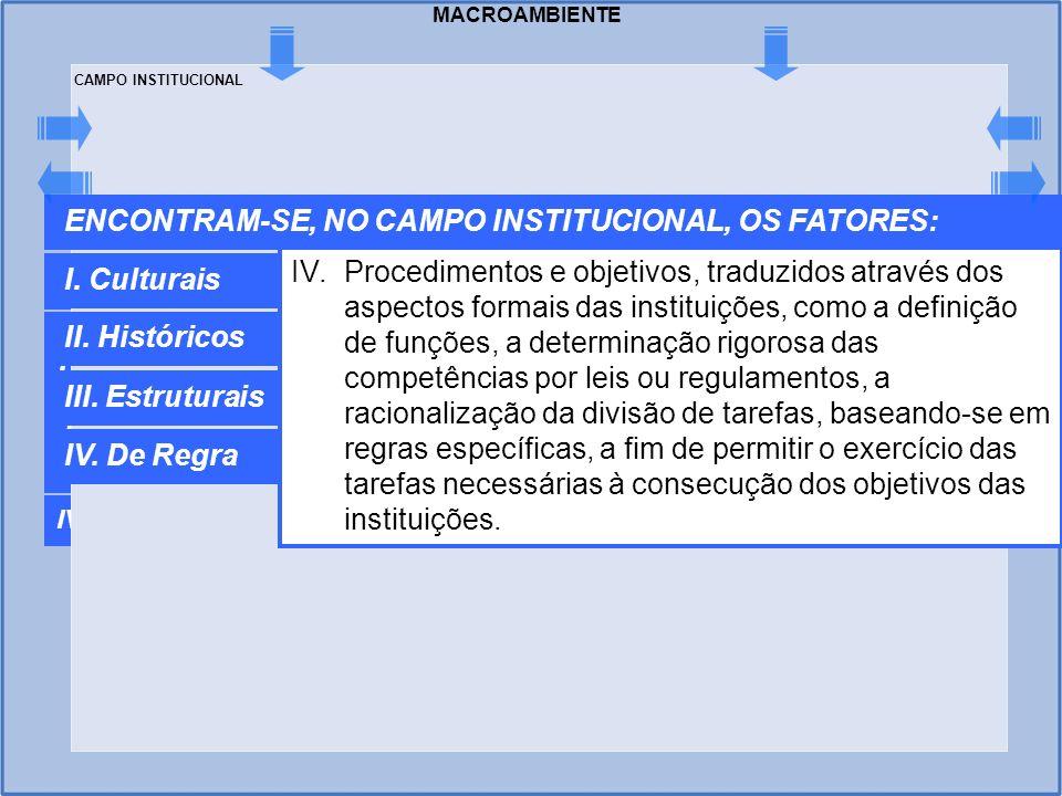 MACROAMBIENTE Situação Problema Conflito Atores Desequilíbrio Enquadramento Processos Cognitivos ENQUADRAMENTO I.Consiste na definição individualizada da situação problema.