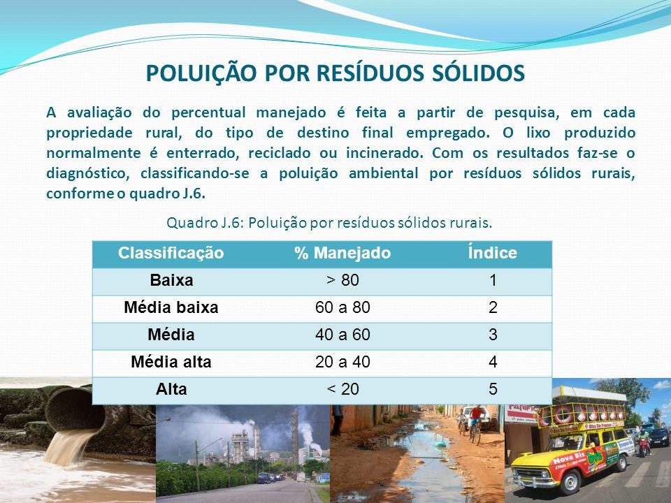 POLUIÇÃO POR RESÍDUOS SÓLIDOS faperj.br Quadro J.6: Poluição por resíduos sólidos rurais. A avaliação do percentual manejado é feita a partir de pesqu