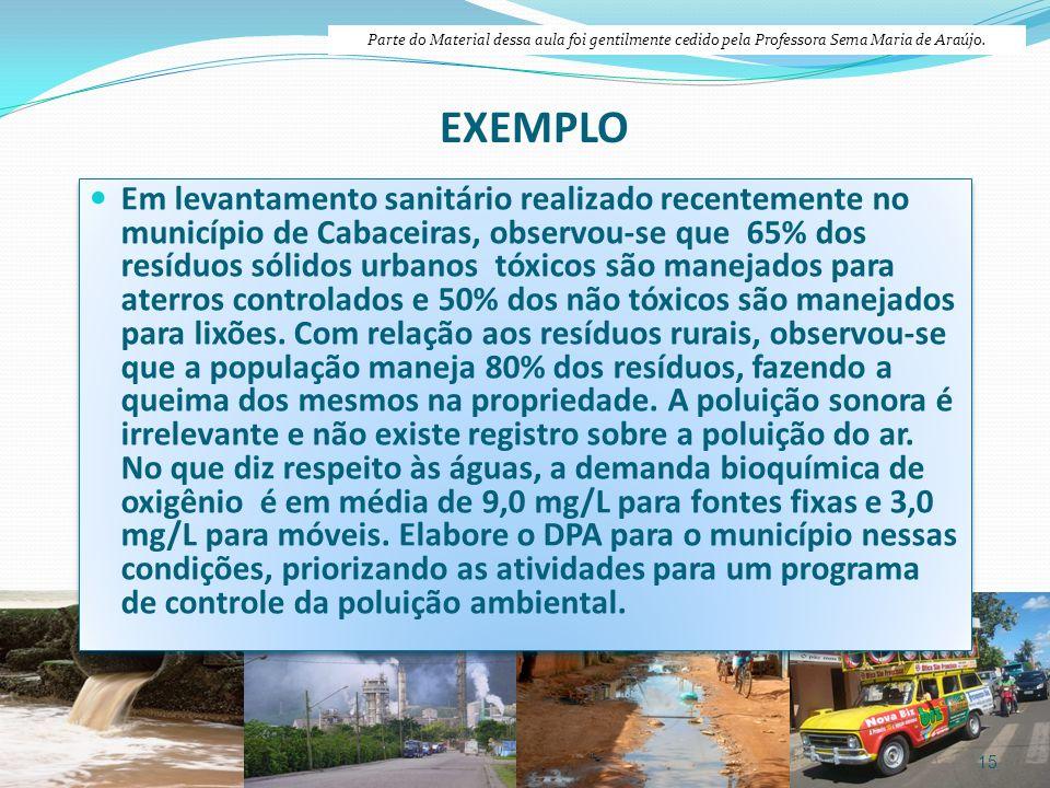 15 EXEMPLO Em levantamento sanitário realizado recentemente no município de Cabaceiras, observou-se que 65% dos resíduos sólidos urbanos tóxicos são m