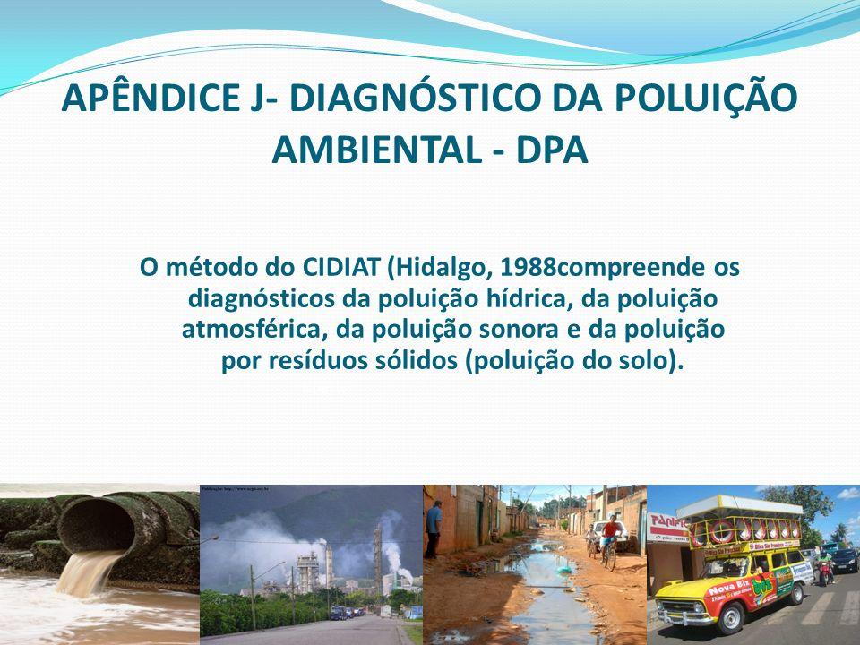 faperj.br APÊNDICE J- DIAGNÓSTICO DA POLUIÇÃO AMBIENTAL - DPA O método do CIDIAT (Hidalgo, 1988compreende os diagnósticos da poluição hídrica, da polu